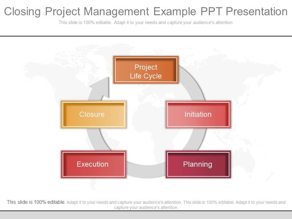 Closing Project Management Example Ppt Presentation PowerPoint - Presentation Project