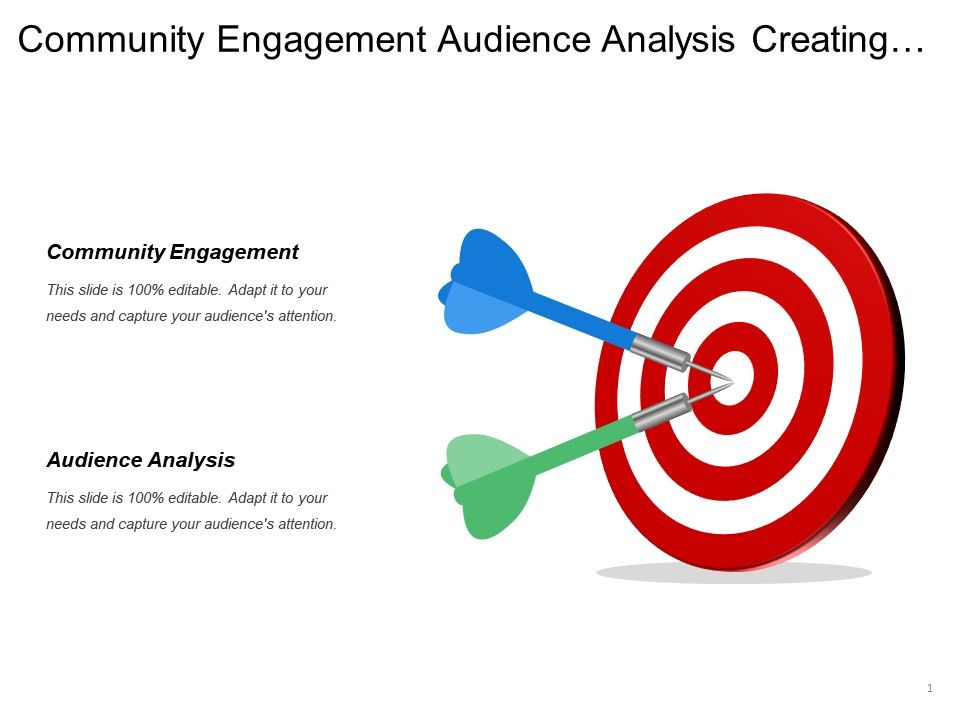 Community Engagement Audience Analysis Creating Strategic Training