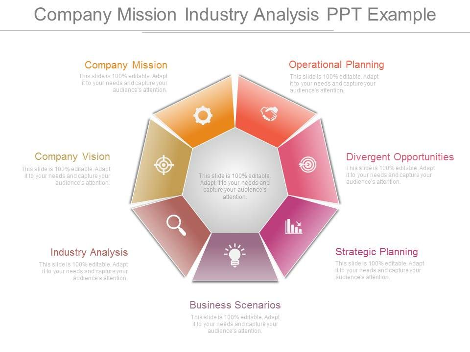 Company Mission Industry Analysis Ppt Example Presentation - industry analysis example