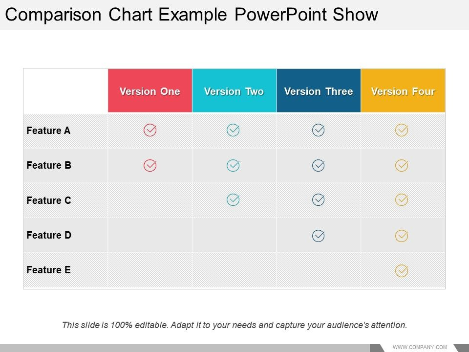 Comparison Chart Example Powerpoint Show PowerPoint Templates