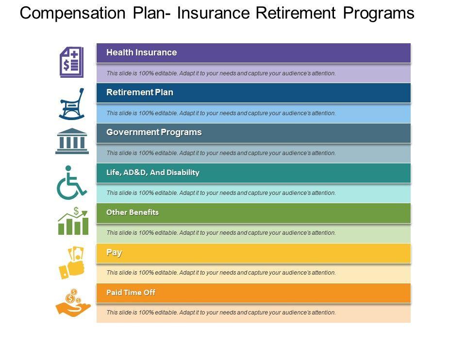 Compensation Plan Insurance Retirement Programs Presentation