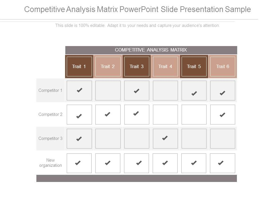 Competitive Analysis Matrix Powerpoint Slide Presentation Sample