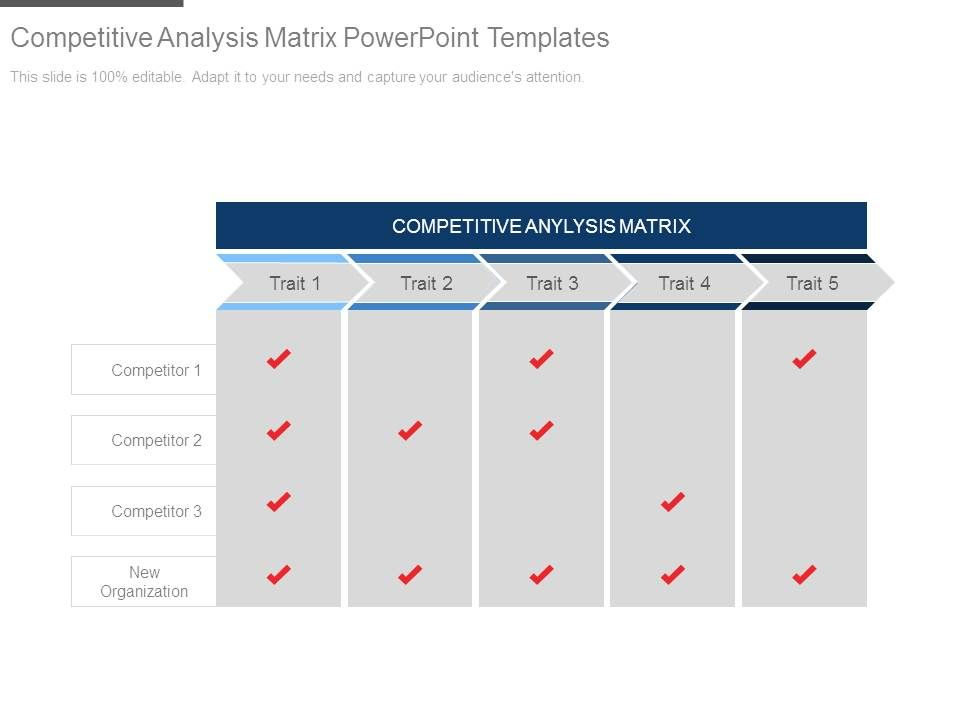 competitive analysis template powerpoint - Minimfagency - competitor matrix template