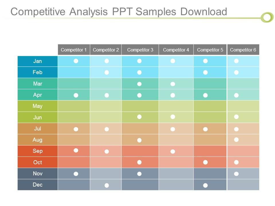 Competitive Analysis Ppt Samples Download PowerPoint Slide - competitive analysis template