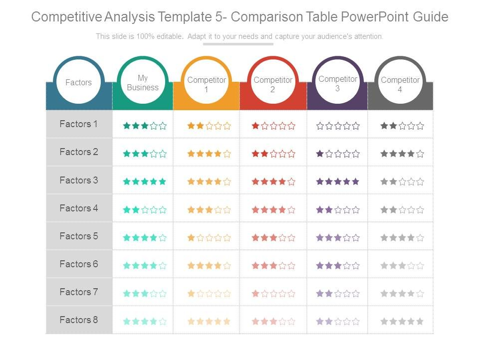 Competitive Analysis Template 5 Comparison Table Powerpoint Guide - competitors analysis template