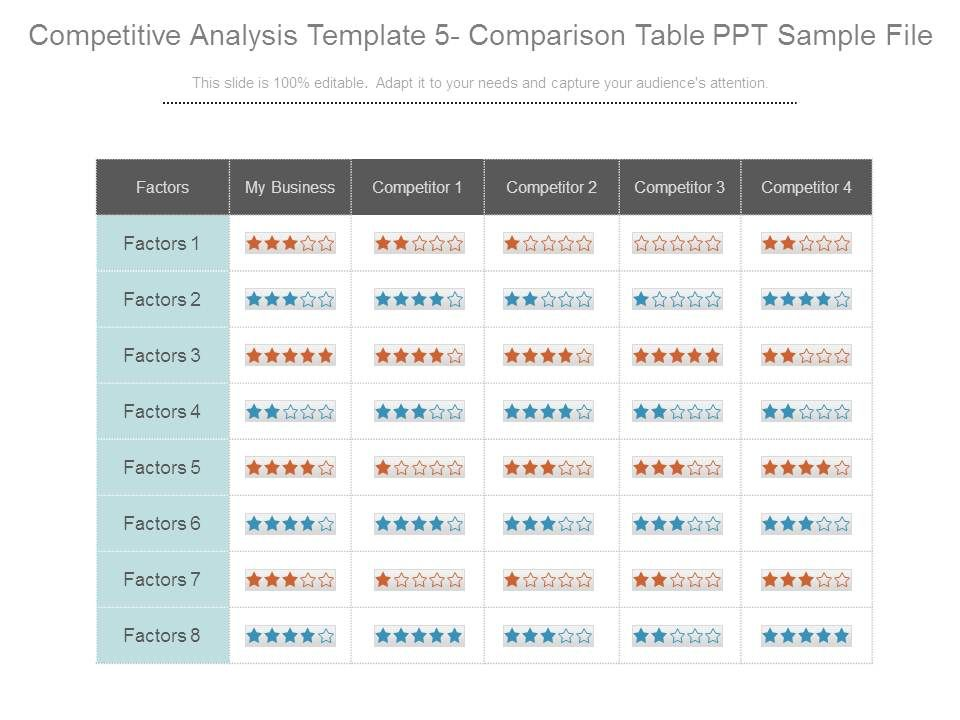 Competitive Analysis Template 5 Comparison Table Ppt Sample File