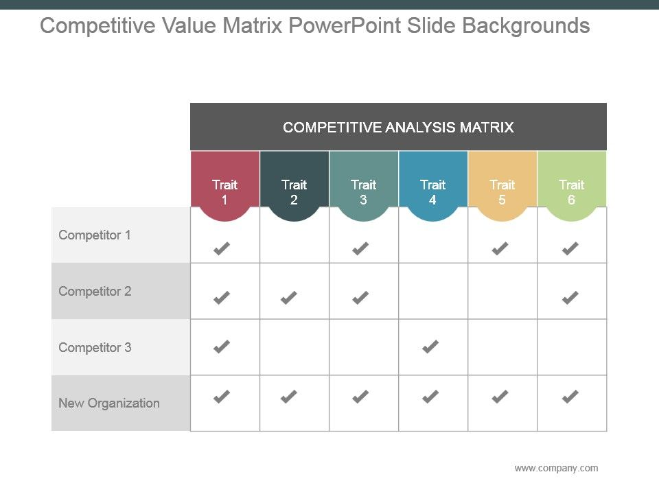 Competitive Value Matrix Powerpoint Slide Backgrounds Presentation - value matrix