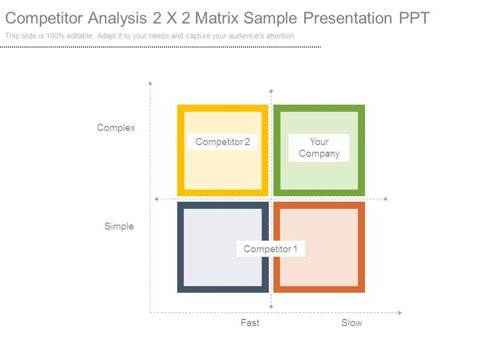 Competitor Analysis 2x2 Matrix Sample Presentation Ppt PPT Images