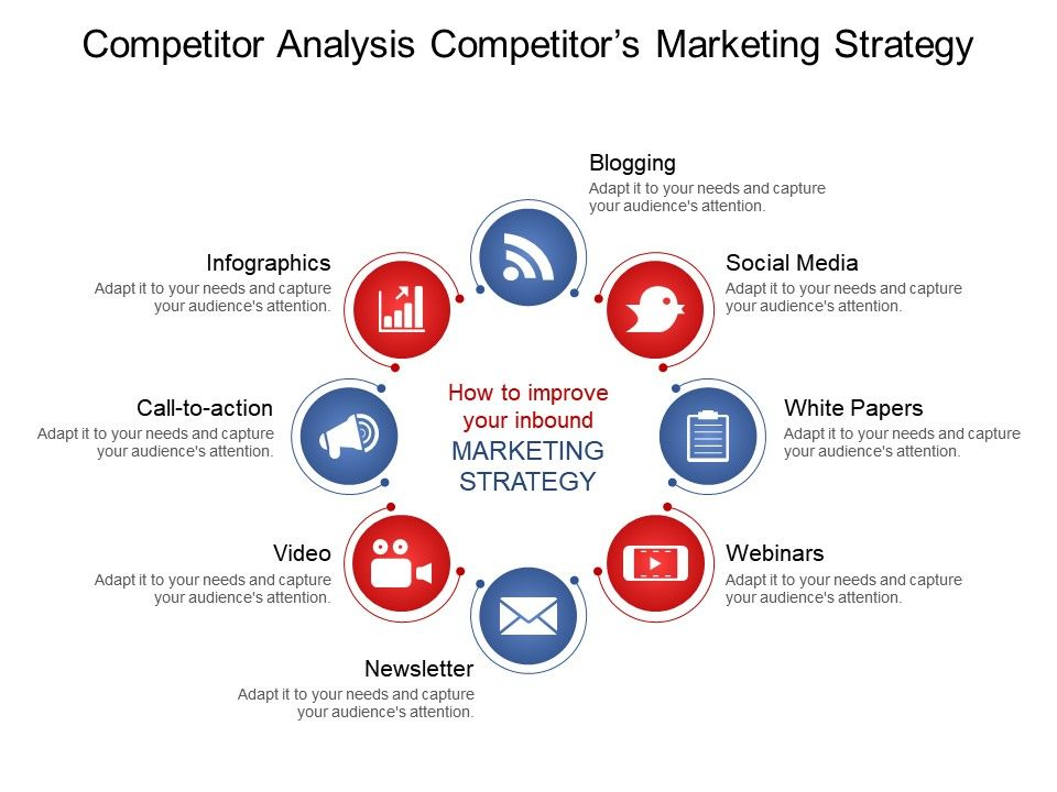 Competitor Analysis Competitors Marketing Strategy Ppt Example File - competitor analysis example