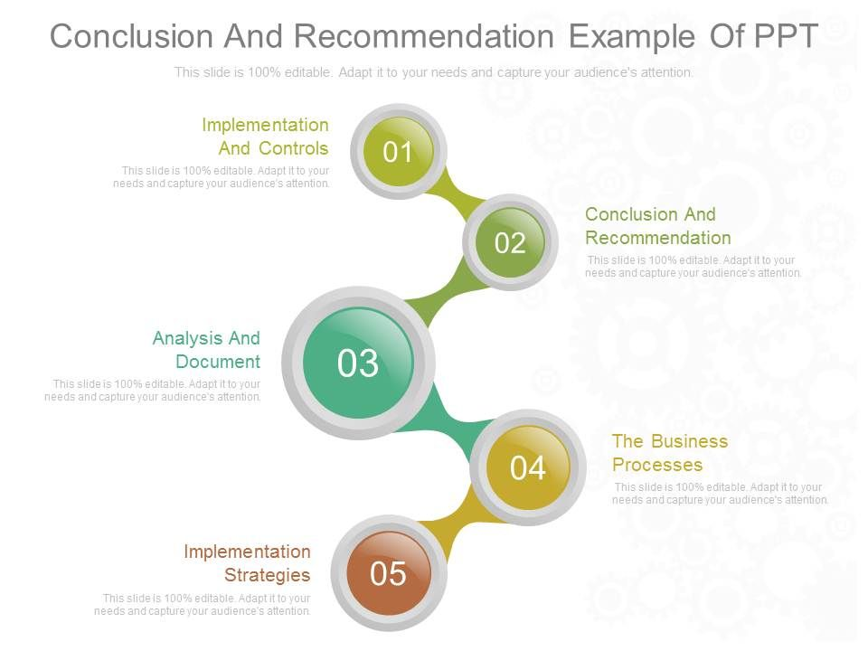 Conclusion And Recommendation Example Of Ppt Templates - product recommendation template