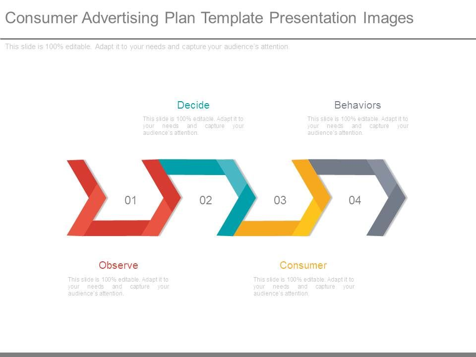 Consumer Advertising Plan Template Presentation Images PPT Images - advertising plan template