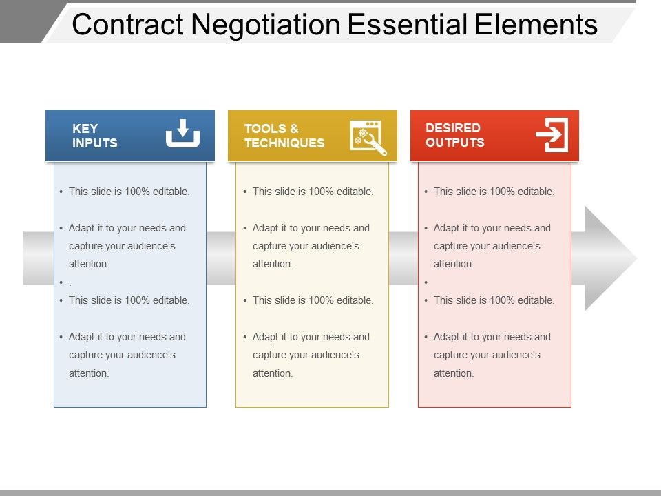 Contract Negotiation Essential Elements Powerpoint Slide Clipart