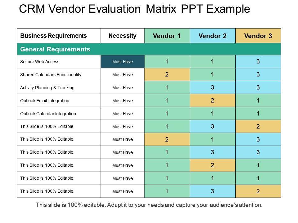 Crm Vendor Evaluation Matrix Ppt Example Graphics Presentation