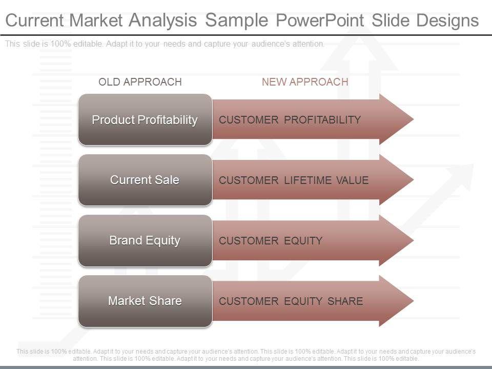 Custom Current Market Analysis Sample Powerpoint Slide Designs - market analysis sample