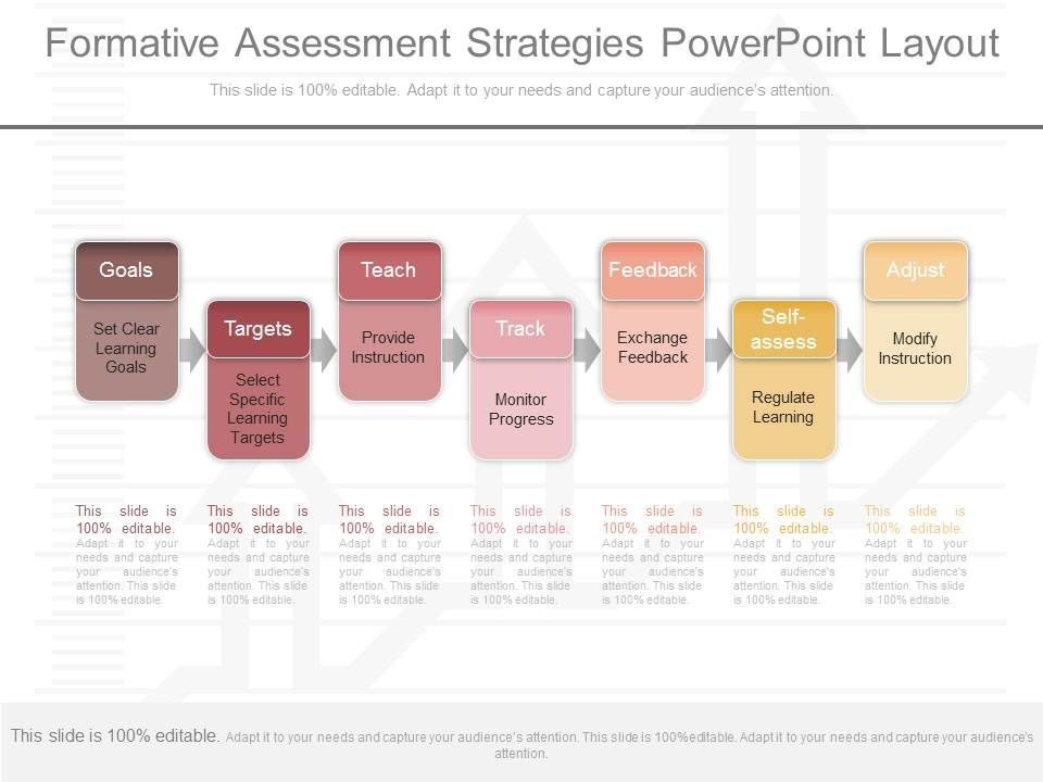 Custom Formative Assessment Strategies Powerpoint Layout