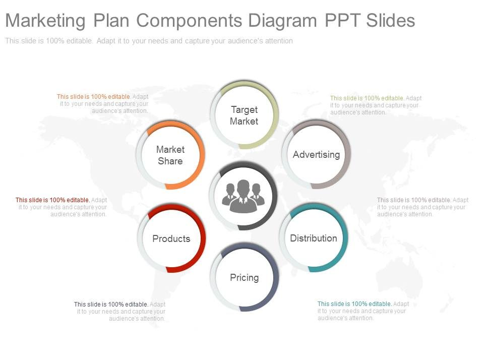 Custom Marketing Plan Components Diagram Ppt Slides Templates - components marketing plan