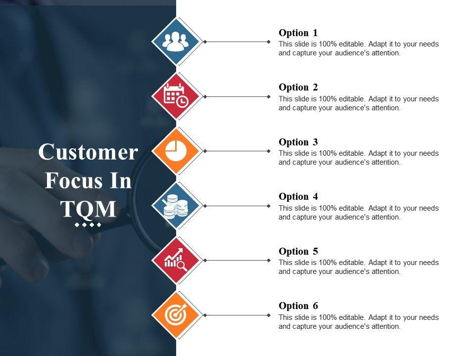 Customer Focus In Tqm Powerpoint Presentation PowerPoint
