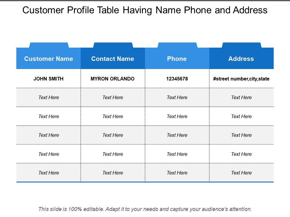 Customer Profile Table Having Name Phone And Address Template - Customer Profile Template