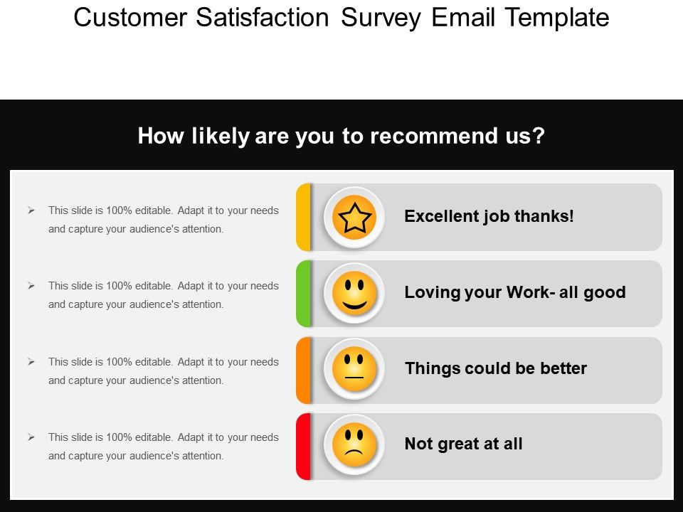 Customer Satisfaction Survey Email Template Ppt Slide Examples