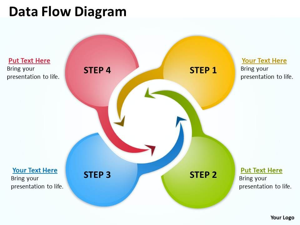 Data Flow Diagram 28 PowerPoint Presentation Templates PPT - Data Flow Chart