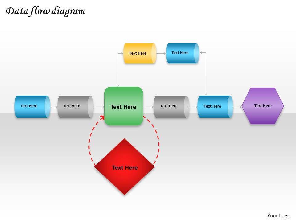 Data Flow Powerpoint Template Slide Presentation PowerPoint