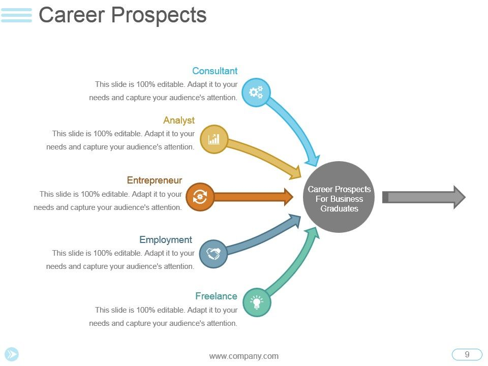 Developing Strategic Vision For Your Career Plan Powerpoint - vision for career