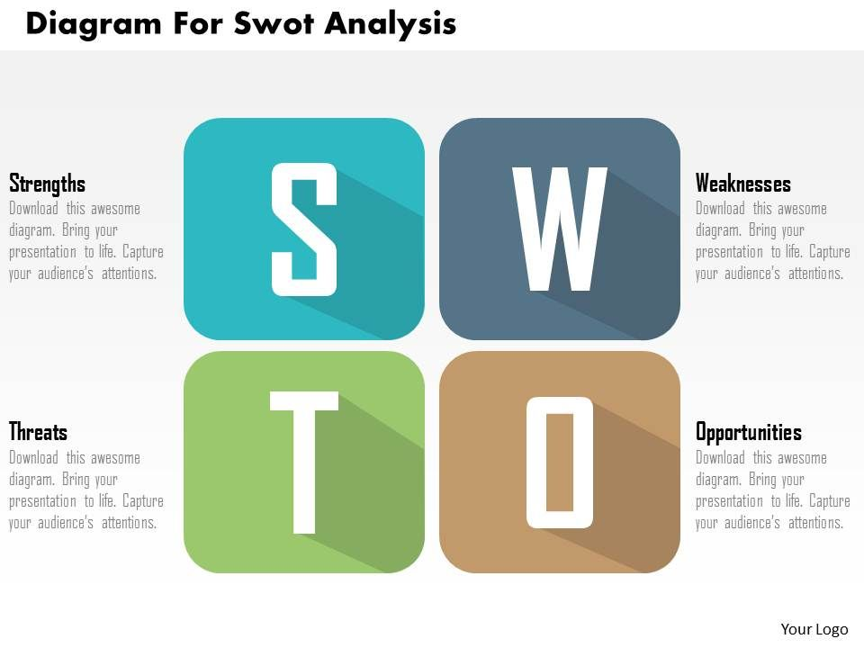swot powerpoint slide swot analysis diagram with icons powerpoint