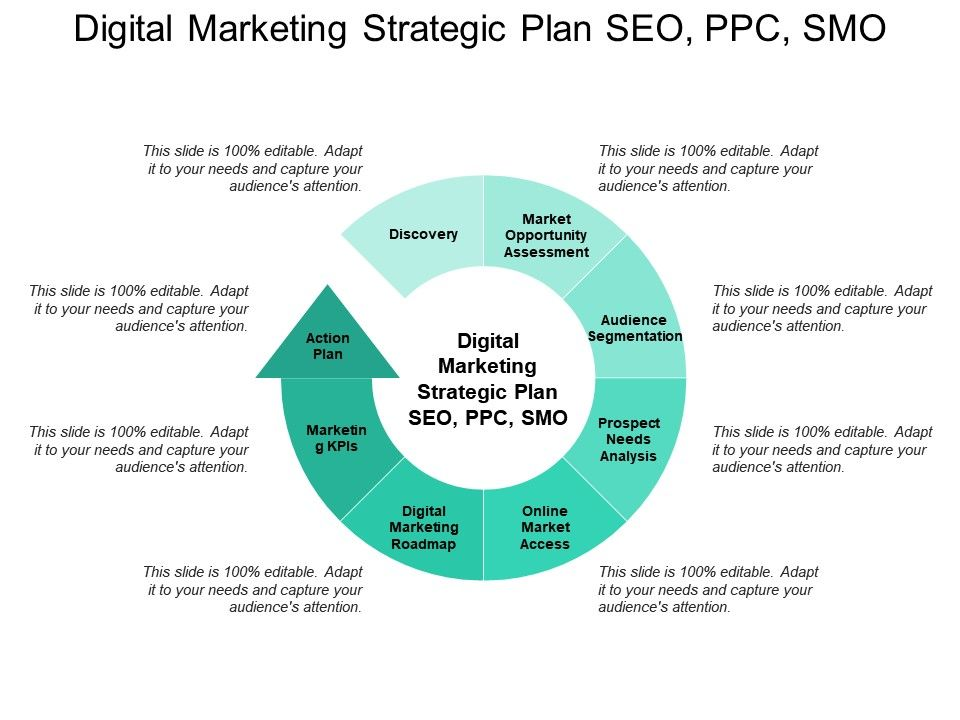 ppc strategy template - seo plan template