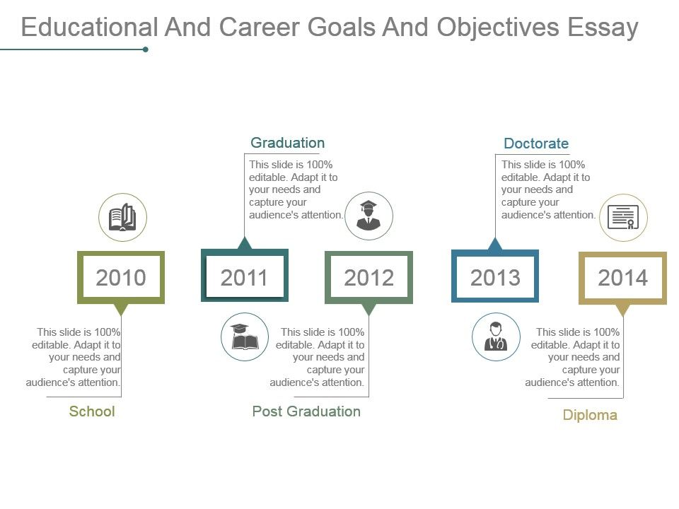 Educational And Career Goals And Objectives Essay Powerpoint Slide - career goals and objectives
