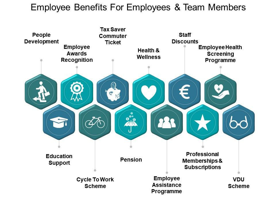 Employee Benefits For Employees And Team Members Ppt Background - Employee Presentations