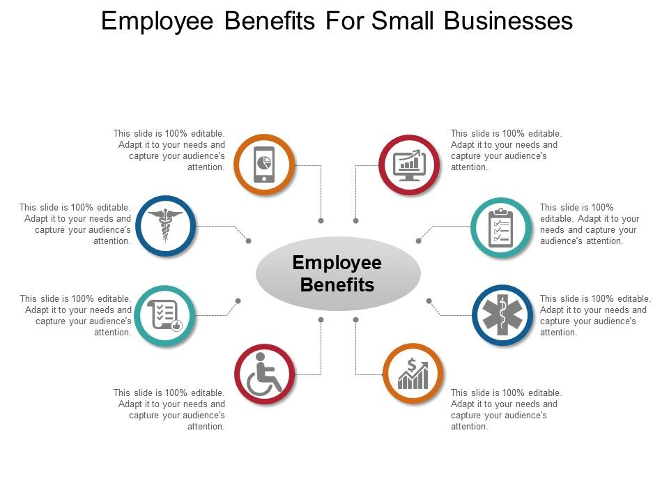 Employee Benefits For Small Businesses Ppt Design PowerPoint