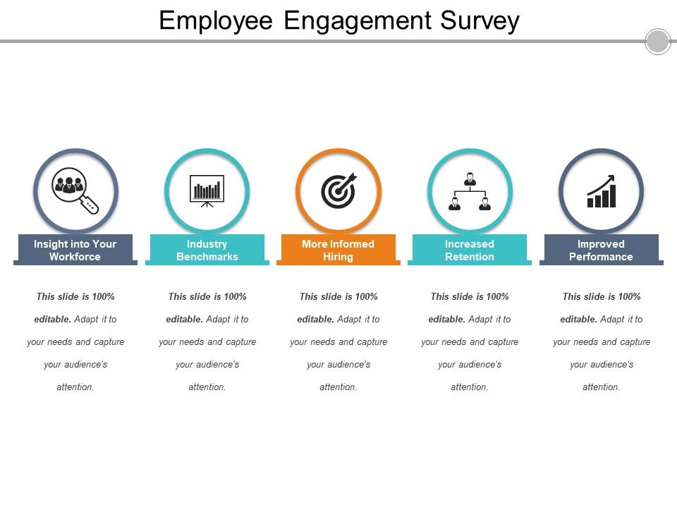 Employee Engagement Survey Powerpoint Images Presentation - Employee Presentations