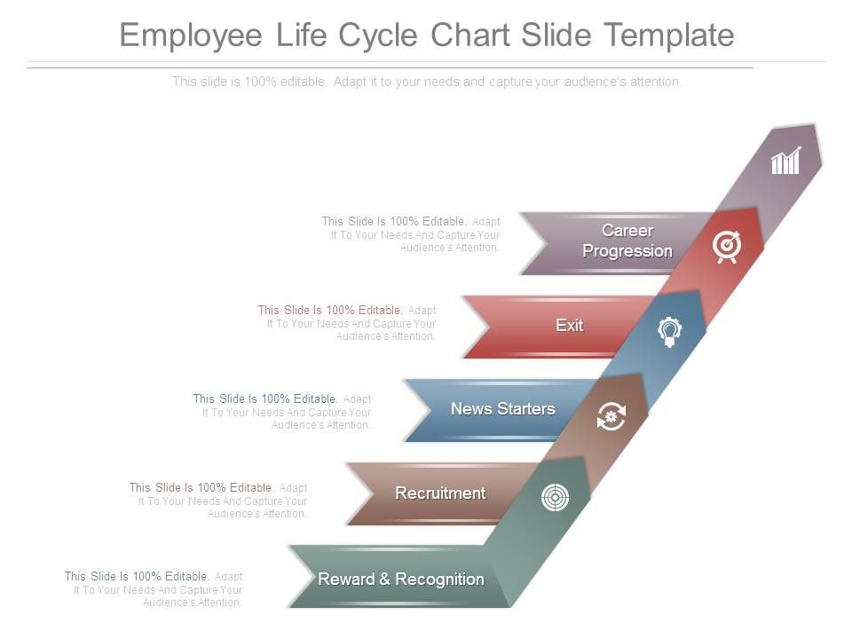 Employee Life Cycle Chart Slide Template Presentation PowerPoint - Employee Presentations