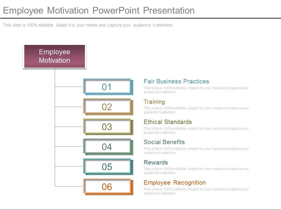 Employee Motivation Powerpoint Presentation Presentation - Employee Presentations