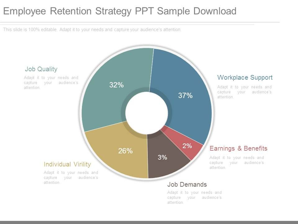 Employee Retention Strategy Ppt Sample Download PowerPoint Slides - Employee Presentations