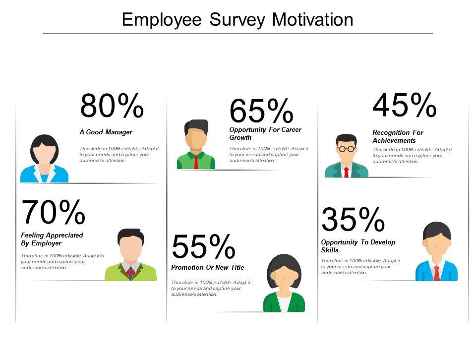 Employee Survey Motivation Powerpoint Slide Show PowerPoint Slide - employee survey