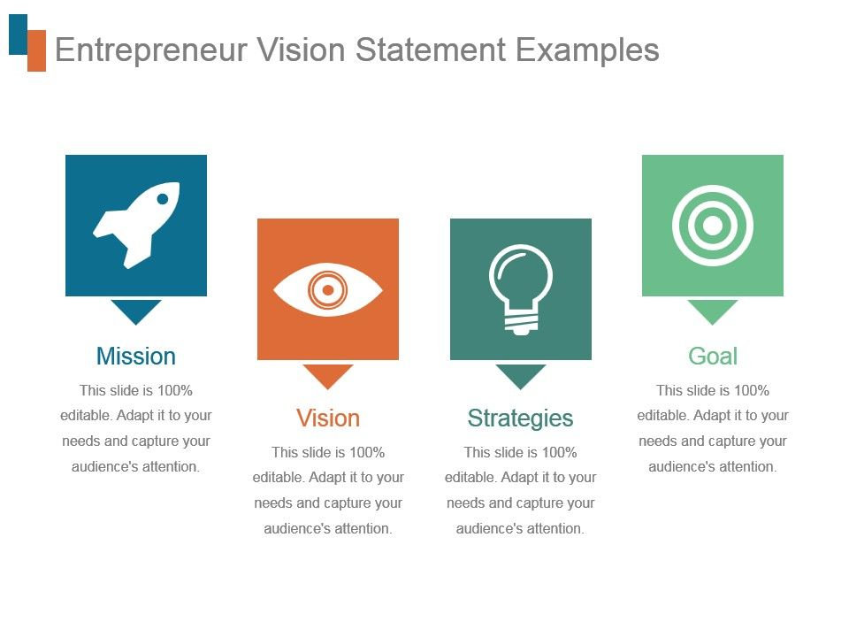 Entrepreneur Vision Statement Examples Ppt Background PowerPoint - entrepreneur examples