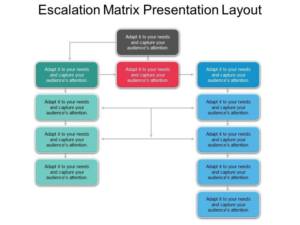 Escalation Matrix Presentation Layout PowerPoint Templates