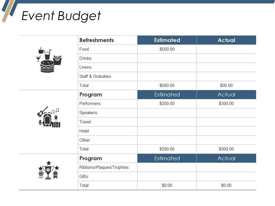Event Budget Ppt Pictures PowerPoint Design Template Sample