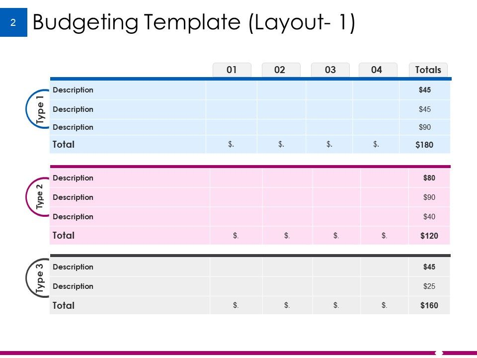 Example Budget Presentation Powerpoint Presentation Slides - Sample Budget Template