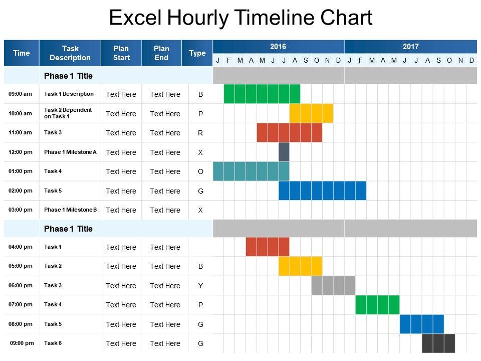 Excel Hourly Timeline Chart Ppt Sample Presentations PowerPoint - sample powerpoint timeline