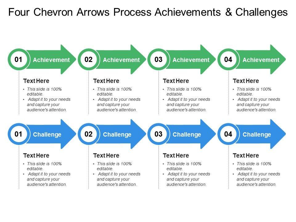 Four Chevron Arrows Process Achievements And Challenges PowerPoint