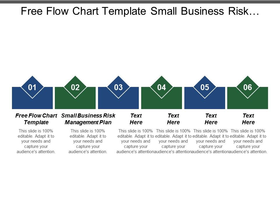 Good Small Business Risk Management Plan Template Images Gallery