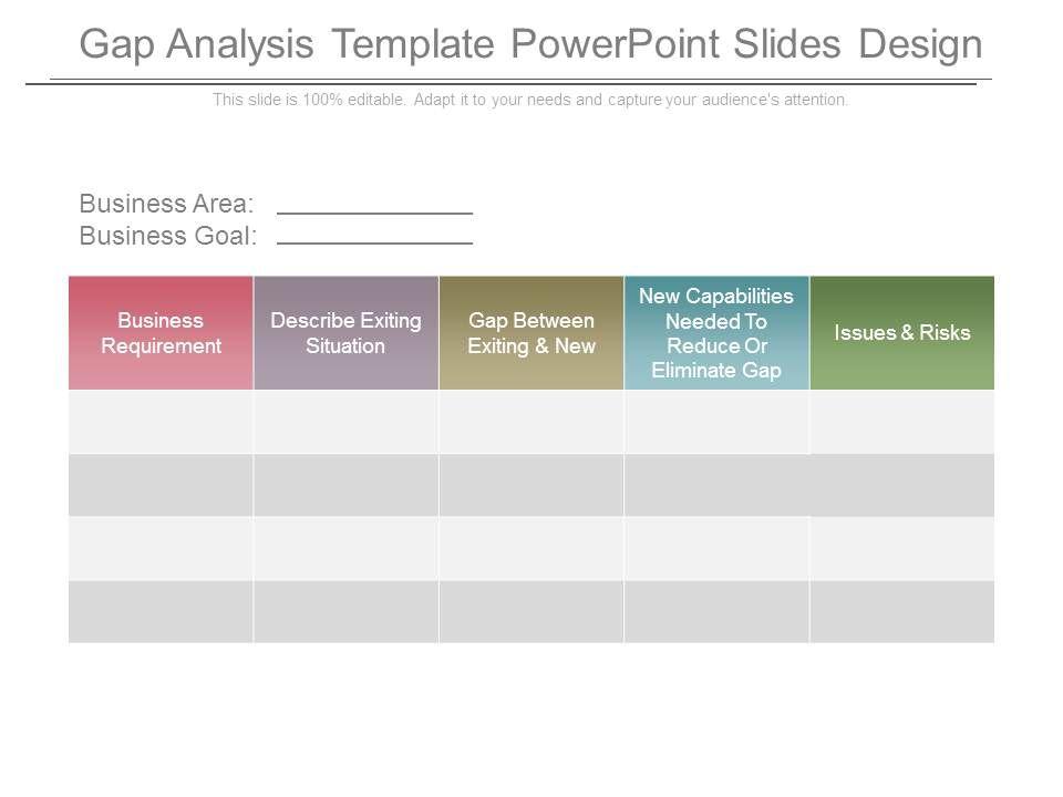 Gap Analysis Template Powerpoint Slides Design Presentation - gap analysis template