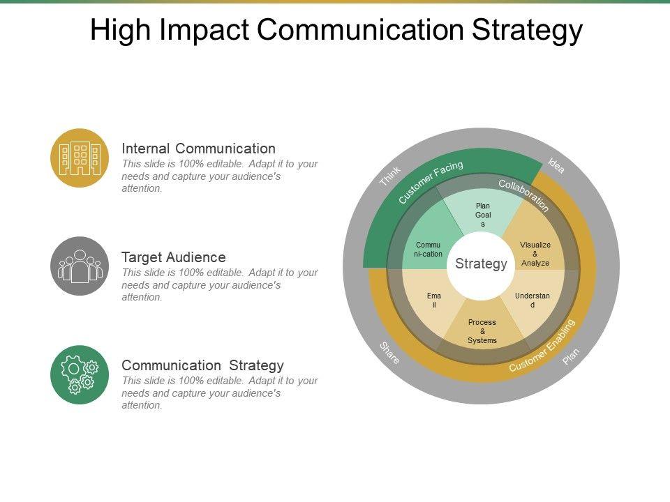 High Impact Communication Strategy Ppt Slide Examples PowerPoint - communication strategy