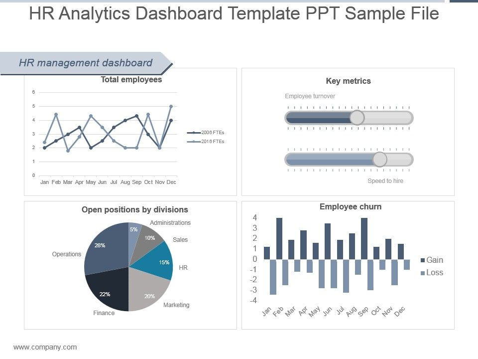Hr Analytics Dashboard Template Ppt Sample File PowerPoint Slide - hr dashboard template