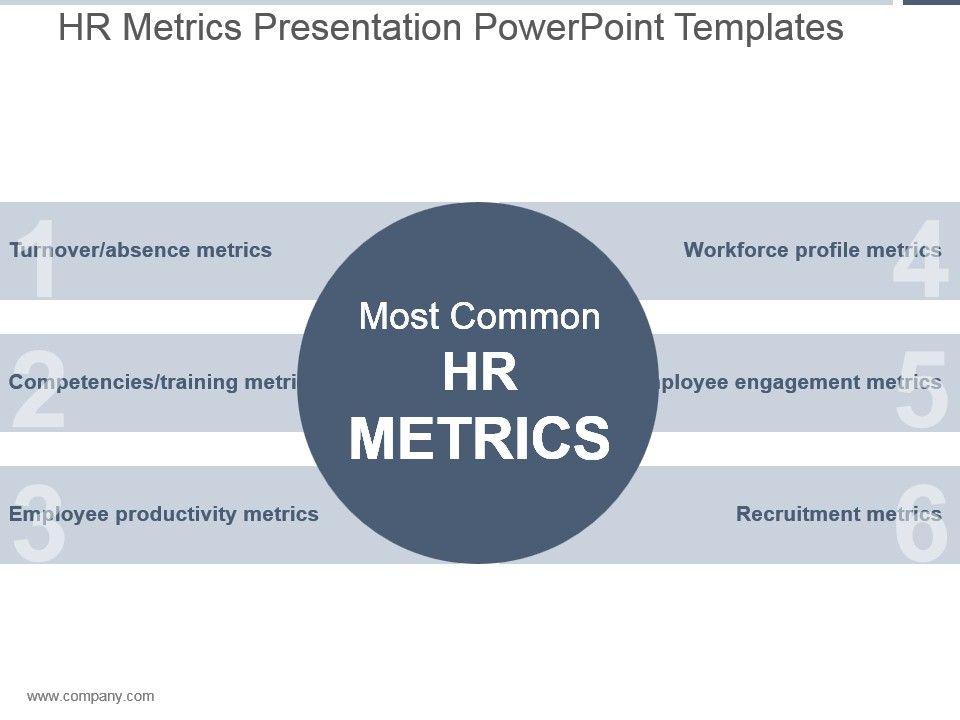 Hr Metrics Presentation Powerpoint Templates PowerPoint Templates - hr metrics