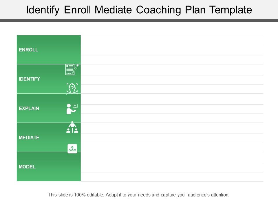 Coaching plan template for teachers hkvtc workshop ppt nistraining identify enroll mediate coaching plan template presentation coaching plan template maxwellsz