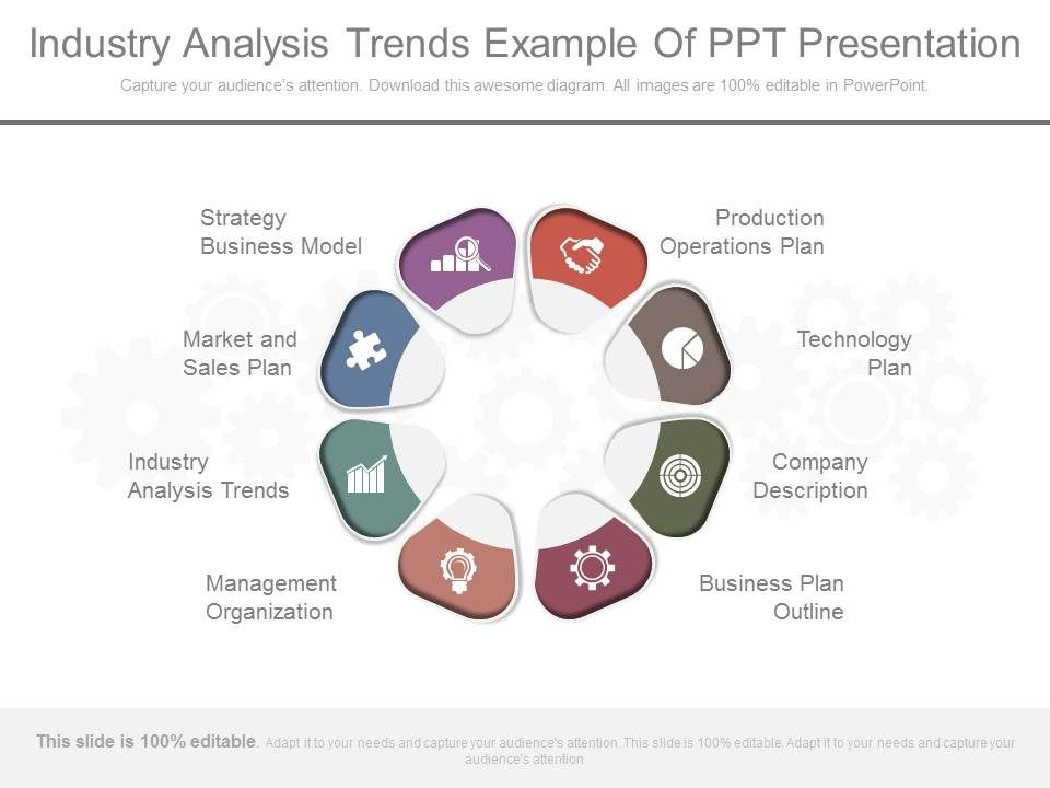 Industry Analysis Trends Example Of Ppt Presentation PowerPoint - industry analysis example