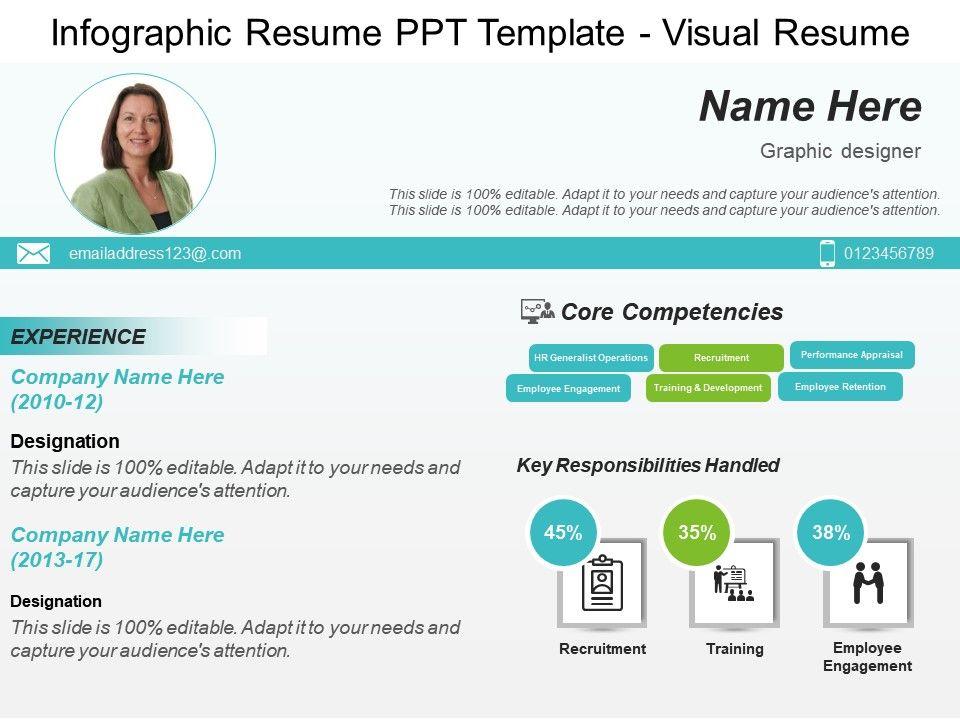 visual resume samples ppt